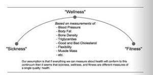 Healthwellnessfitness